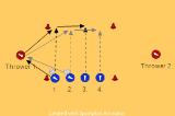 Pass and Run 1PassingNetball Drills Coaching