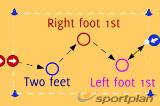 Hula Hoop - Landing PracticeFootworkNetball Drills Coaching