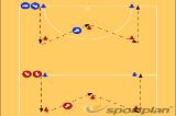 W-Shape RunningWarm upsNetball Drills Coaching