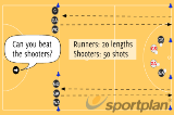 Shooter ShuttlesShootingNetball Drills Coaching