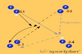 Timing the LeadPassingNetball Drills Coaching