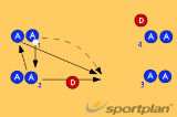 Defending the OverlapPassingNetball Drills Coaching