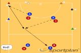 Courtline PassingGroup practicesNetball Drills Coaching