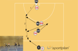 Backline StackSet PlaysNetball Drills Coaching