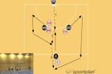 WD, GD SplitSet PlaysNetball Drills Coaching