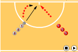 Rebound - groups Drill Thumbnail