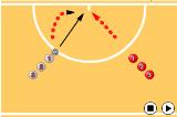 Rebound - groupsShootingNetball Drills Coaching