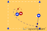 Free to catchGetting freeNetball Drills Coaching