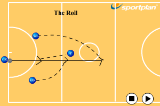 The Backline Pass RollMovementNetball Drills Coaching
