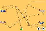 To you, to me!MovementNetball Drills Coaching