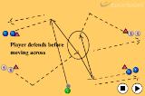 Timing the V CutMovementNetball Drills Coaching