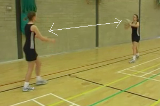 Chest passPassingNetball Drills Coaching