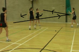 More active left or rightDecision makingNetball Drills Coaching