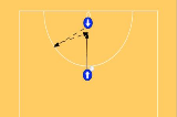 Receiving under the postShootingNetball Drills Coaching