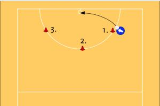 3 Point ShootingShootingNetball Drills Coaching