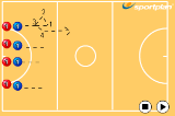 Quick Feet with JumpDefenceNetball Drills Coaching