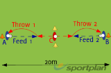 Short Pick UpGround FieldingRounders Drills Coaching