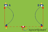 Catching a High BallThrowing & CatchingRounders Drills Coaching