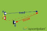 Retrieving the BallGround FieldingRounders Drills Coaching