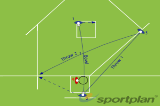Using the Bowling BoxThrowing & CatchingRounders Drills Coaching