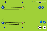Run roll , gather and return ball relayConditioned gamesRounders Drills Coaching