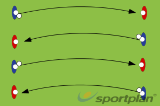 Throwing in pairs - VarietyThrowing & CatchingRounders Drills Coaching