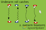 Bobbler catching - Working in pairsThrowing & CatchingRounders Drills Coaching