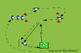 Stop the ball - Cover FieldingGround FieldingRounders Drills Coaching