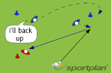 Decision Making - Long Barrier or Short Pick upGround FieldingRounders Drills Coaching