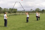 Catching the high ball relay Drill Thumbnail
