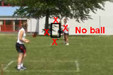 Bowling a No ball Drill Thumbnail