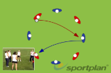 Circle reactions gameGround FieldingRounders Drills Coaching