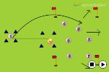 hit the ball through an areaConditioned gamesRounders Drills Coaching