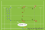 Decision Making ExerciseDecision makingRugby Drills Coaching