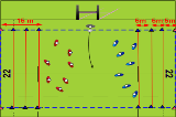 Multi Support TouchTag RugbyRugby Drills Coaching