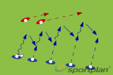 Defence - Swimming in TwosDefensive PatternsRugby Drills Coaching