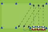 Defending in Threes Drill Thumbnail