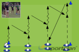 Continuous passing onto conesWarm UpRugby Drills Coaching