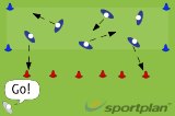 Ruck Organisation and pressRuckRugby Drills Coaching