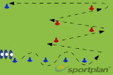 Slalom RunningWarm UpRugby Drills Coaching