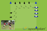 Quick hand and quick positioningPassingRugby Drills Coaching