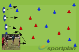 Support play down channelPassingRugby Drills Coaching