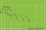 Quick Positioning, passing and supportPassingRugby Drills Coaching