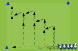 Positioning, passing and supporting during turnoversAgility & Running SkillsRugby Drills Coaching