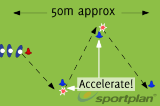 Winger's Drill 1Agility & Running SkillsRugby Drills Coaching