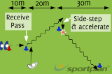 Winger's Drill 2Agility & Running SkillsRugby Drills Coaching