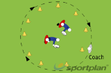 Presenting The Ball In A CircleBall PresentationRugby Drills Coaching