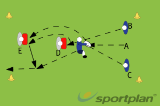 3 v Tackle Bag and body SuitPassingRugby Drills Coaching
