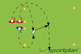 2 on 1 Attack and Defence DrillPassingRugby Drills Coaching