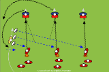 Pod-RuckRuckRugby Drills Coaching